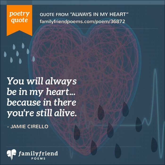 Loss Of A Loved One Quotes And Poems New Family Death Poems  Poems About Passing Of A Family Member