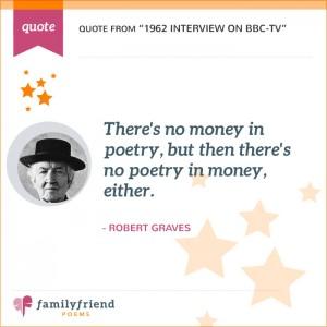 Robert Graves Famous Poet Family Friend Poems